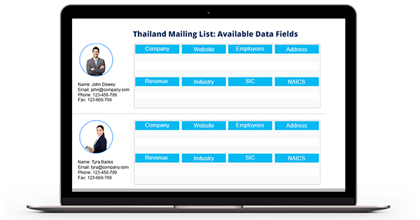Thailand Business Mailing List