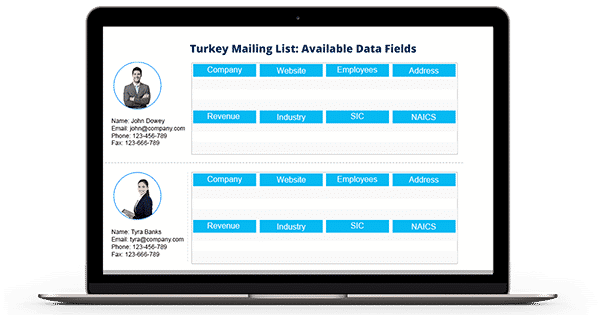 Turkey Business Email List