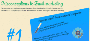 Misconceptions to Email Marketing