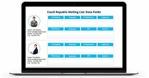 Czech Republic Business Mailing List