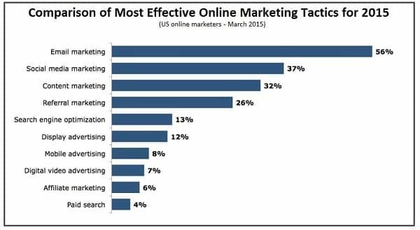 us-online-marketers