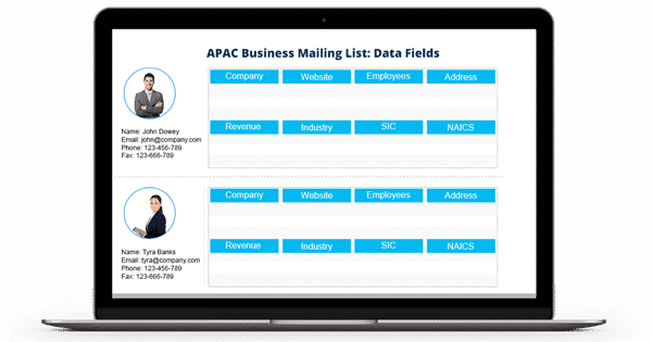 APAC Business Mailing List
