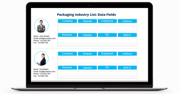 Packaging Industry Mailing List