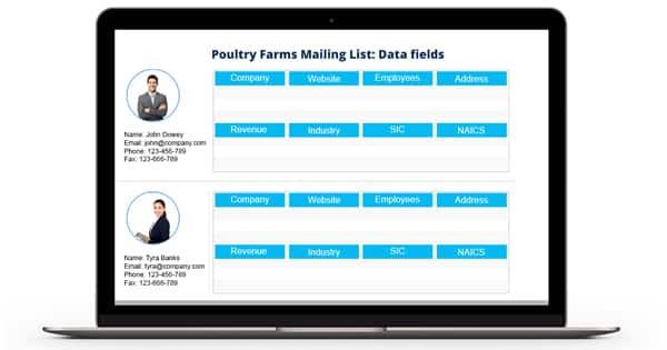 Poultry Farms Mailing List