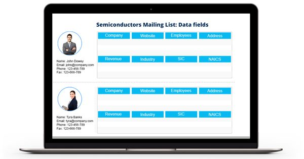 Semiconductors Mailing List | Semiconductor Manufacturers