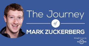 mark-zuckerberg-success-stories