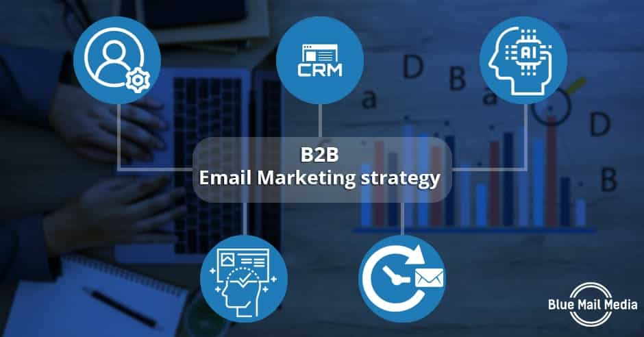 5 Tech Innovations that Elevate Your B2B Email Marketing Strategy