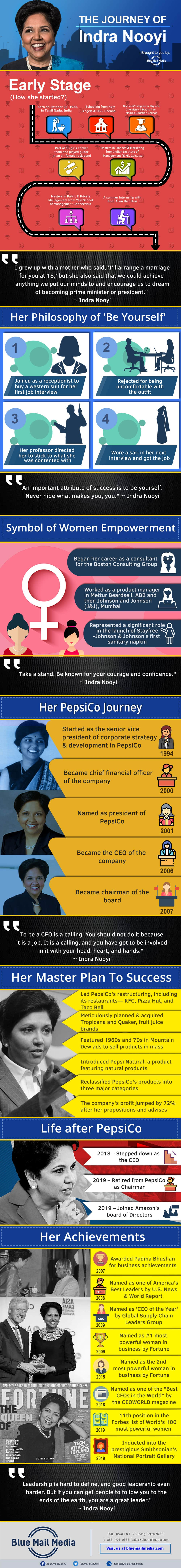 The Journey of Indra Nooyi